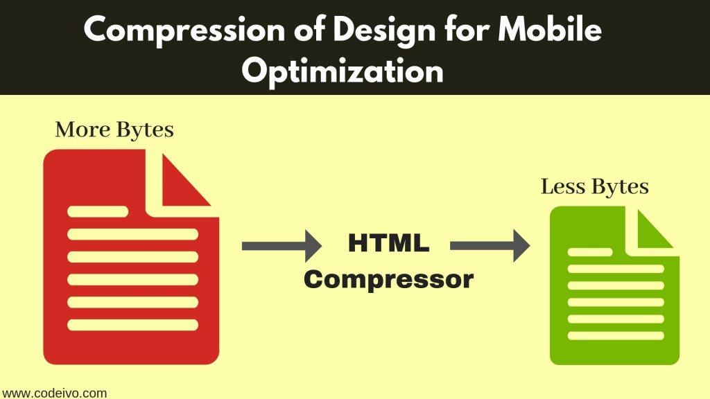 HTML compressor helps compressing files for Mobile optimization of the website design