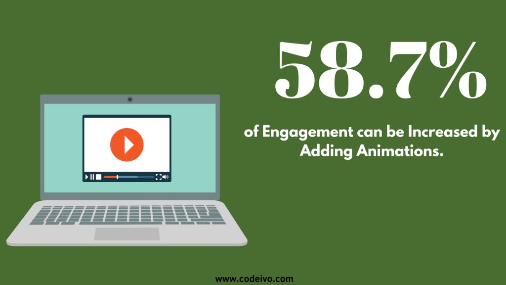 Animations increase user engagement and is a new web designing trend in 2019